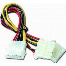 Kábel belső tápelosztó/ y tápkábel Gembird (CC-PSU-1)
