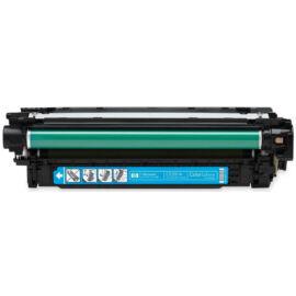 HP CE251A (No.504A) CY cián (kék) (CY-Cyan) kompatibilis (utángyártott) toner
