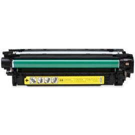 HP CE252A (No.504A) YL sárga (YL-Yellow) kompatibilis (utángyártott) toner